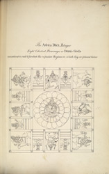 "Square diagram showing ""the Ashta Dick Palager. Eight celestial personages or Demi-Gods considered to rule & protect the respective regions in which they are placed before"